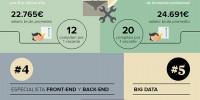 infografia-profesiones-emergentes-2